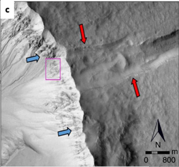 أدلة علمية على وجود مياه جوفية عميقة على «المريخ»