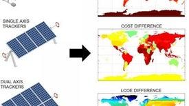 «الألواح الشمسية ثنائية الوجه» يمكنها إنتاج طاقة أكبر بتكلفة أقل