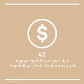 42 مليار دولار حجم التكلفة السنوية المرتبطة بممارسات العلاج غير المأمونة
