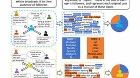وسائل التواصل الاجتماعي «سلاح ذو حدين» بالنسبة للعلماء