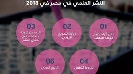 5 أسباب وراء احتلال مصر المرتبة الثانية في معدل نمو الأبحاث العلمية لعام 2018