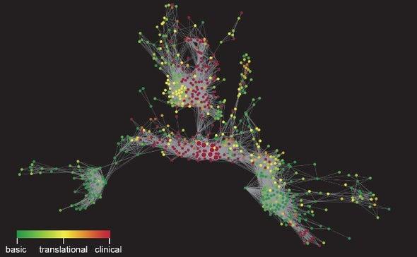 تصميم برنامج ذكاء اصطناعي للتنبؤ بتطور العلوم