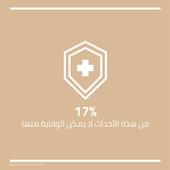 17% من هذه الأحداث لا يمكن الوقاية منها