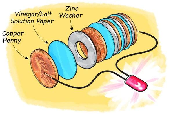 كهرباء من العملات المعدنية: اصنع بطارية من العملات