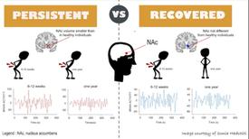 رصد تغيرات في موضع بالدماغ يرتبط بإصابات الألم المزمن