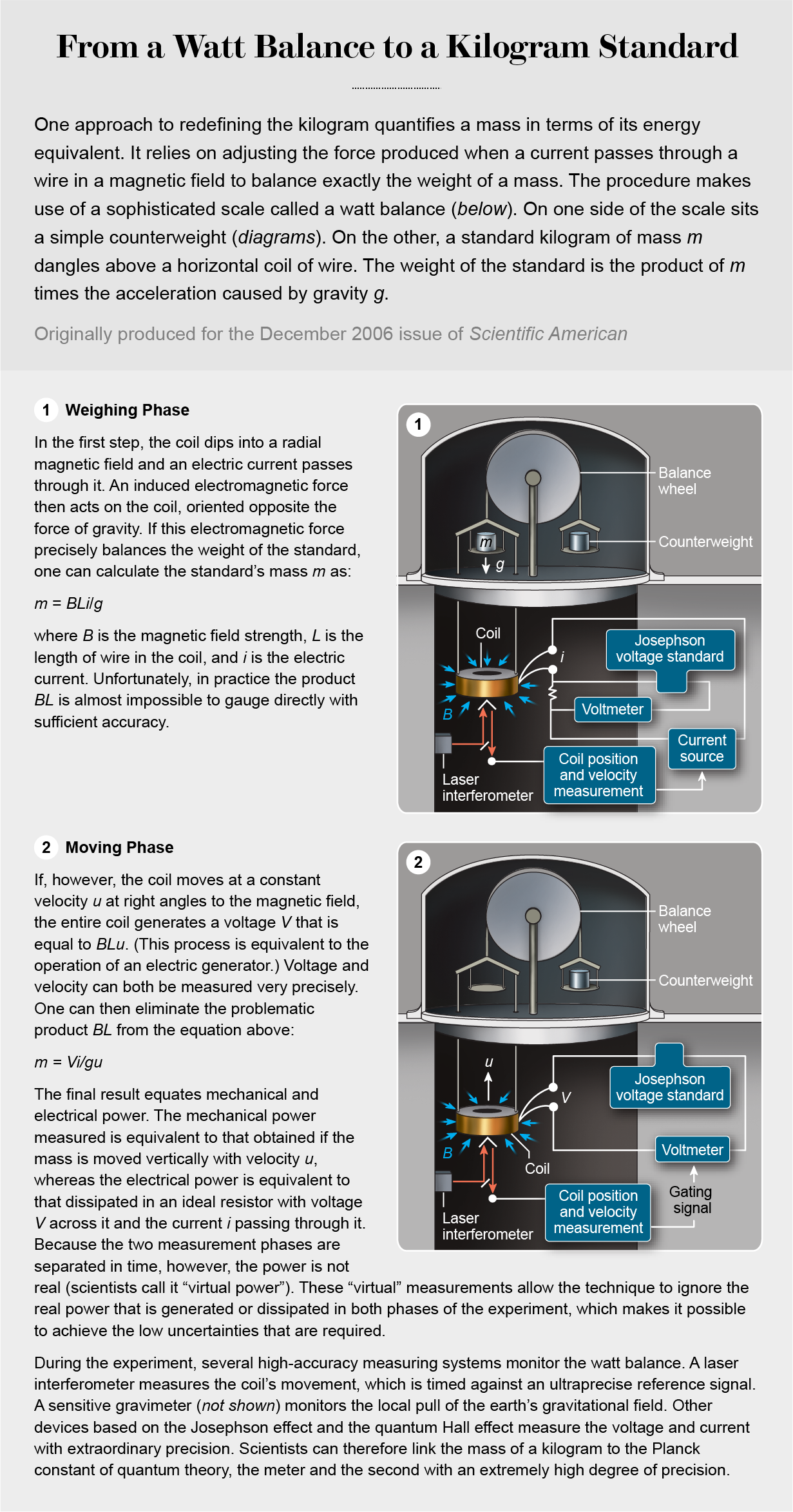 How and Why Scientists Redefined the Kilogram - Scientific