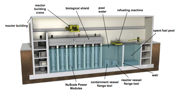 3 ways small modular reactors overcome existing barriers for Pool design reactor