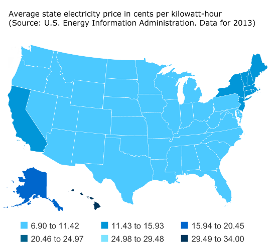 Hawaiian S Pay Way More For Electricity Than Other Americans The U Energy Information Administration Had To Add Three Shades This Map Just