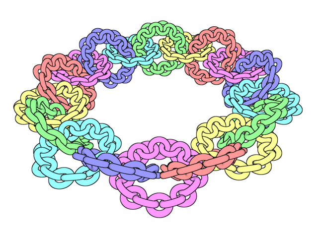 A chain of 18 links in which each link is made of 18 smaller links