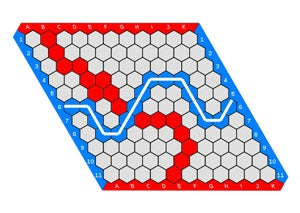 An 11x11 parallelogram of regular hexagons. Most hexagons are gray. There are red regions outside the upper and lower edges and blue regions outside the left and right edges. There is an unbroken chain of blue hexagons connecting the left and right sides of the board. Some hexagons are colored red, but they do not form an unbroken chain connecting the top to the bottom.