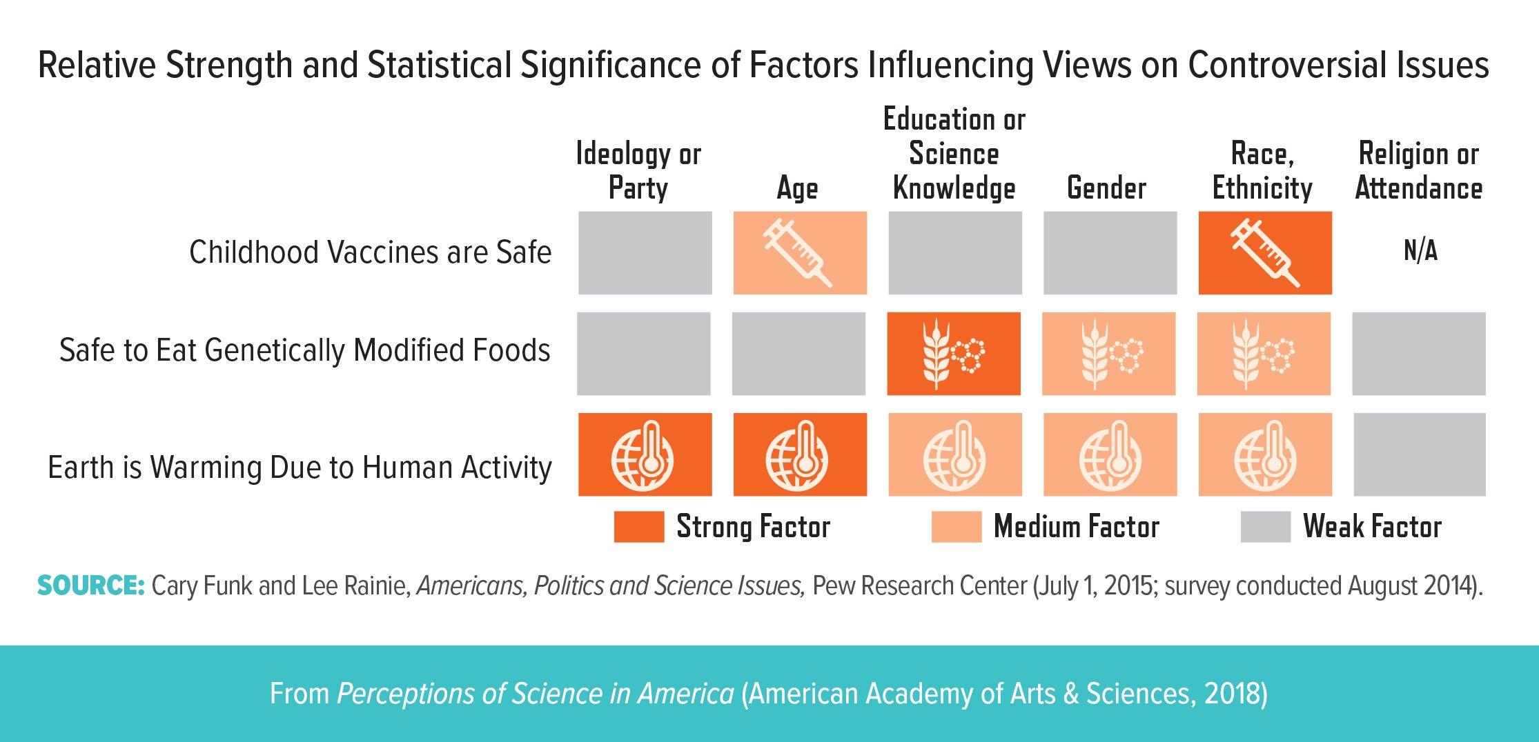 public understanding of science pdf