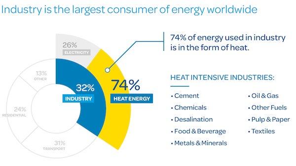 Solar Energy Isn&rsquo
