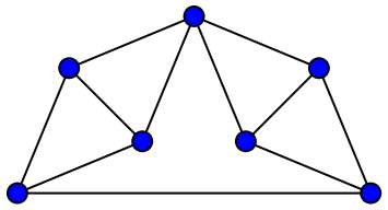 The seven vertices and eleven edges of the Moser spindle are arranged so no two edges cross each other.
