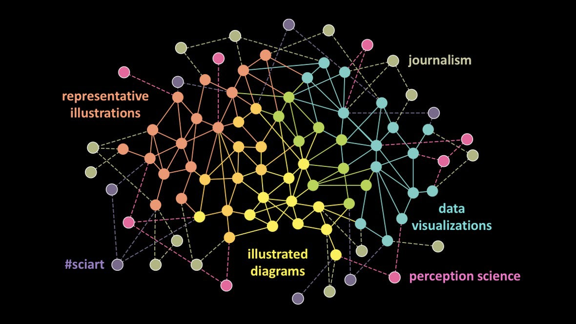Visualizing Science: Illustration and Beyond - Scientific