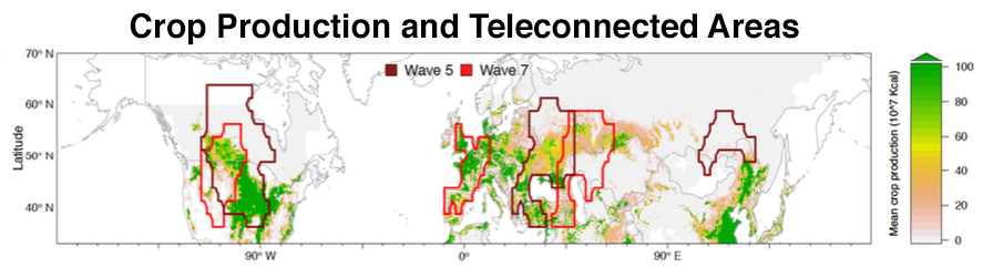 Crop production and teleconnected areas