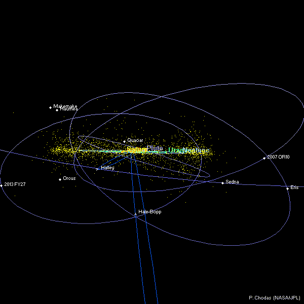 solar system right now - photo #6