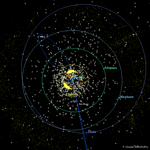 Where Everything Is In The Solar System Right Now Scientific