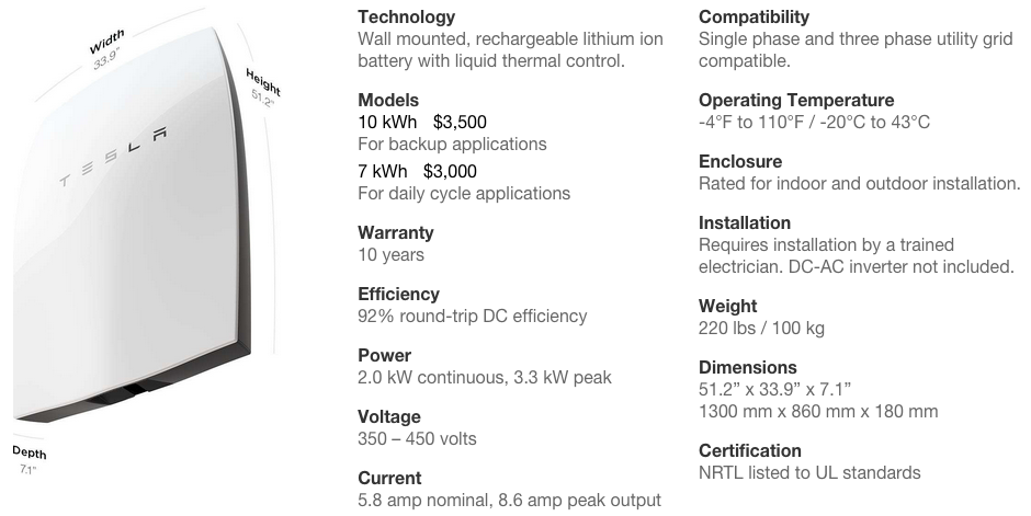 What Does Tesla S Powerwall Really Mean For The Grid