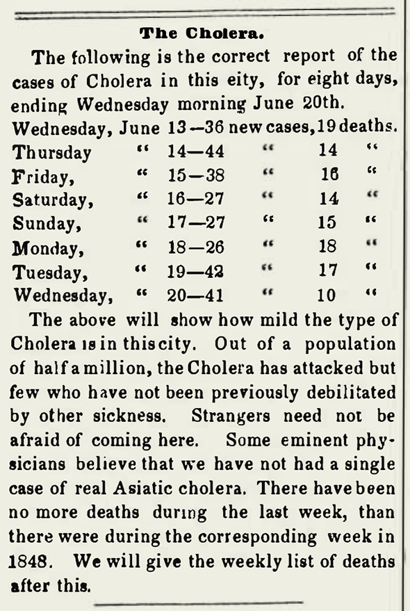 Visualizing Cholera in the mid-1800's - Scientific American Blog Network