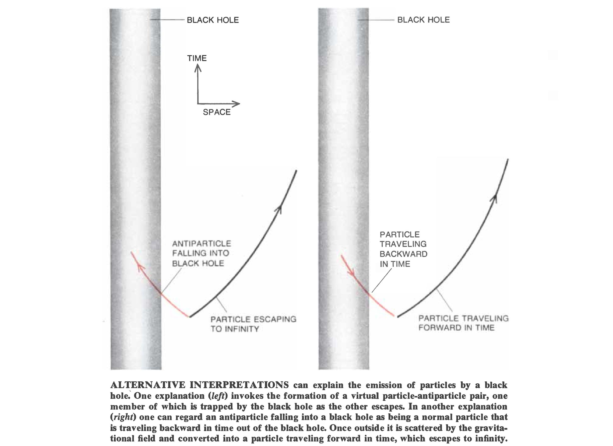 A visual information paradox scientific american blog network graphics by dan todd pooptronica