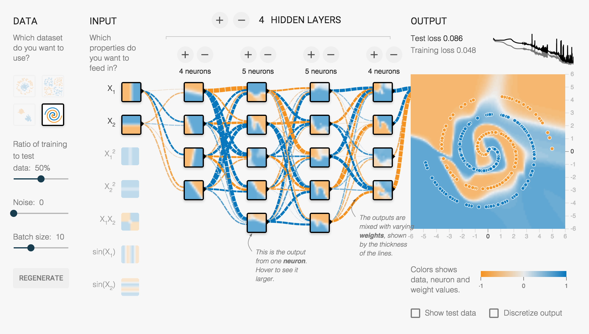 Unveiling the Hidden Layers of Deep Learning - Scientific