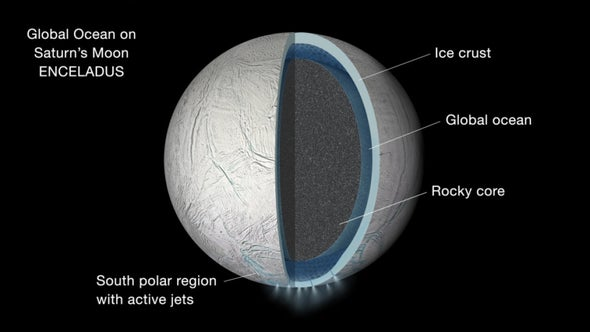 Philae's Real-Time Descent and Enceladus's Global Ocean [Video]