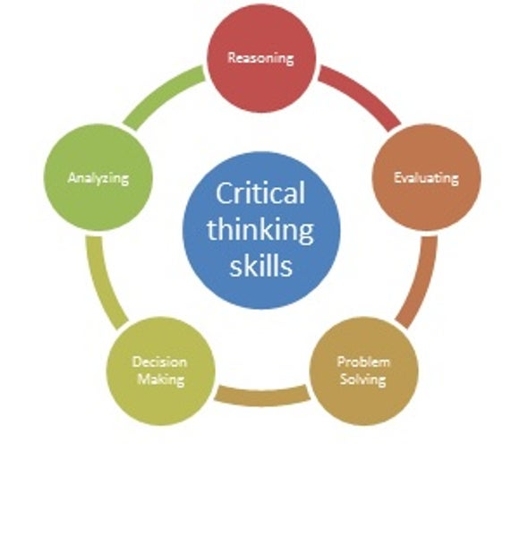 are critical thinking and time management related This course will explain the value of critical thinking and time management skills and give the viewer tools to increase their effectiveness.