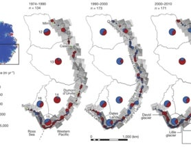 East Antarctic glaciers could be much more vulnerable to climate change than previously thought.