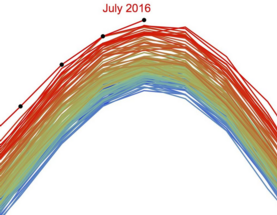 The Hottest Weather Ever Visualized