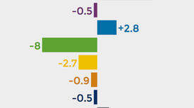 Visualizing Polls