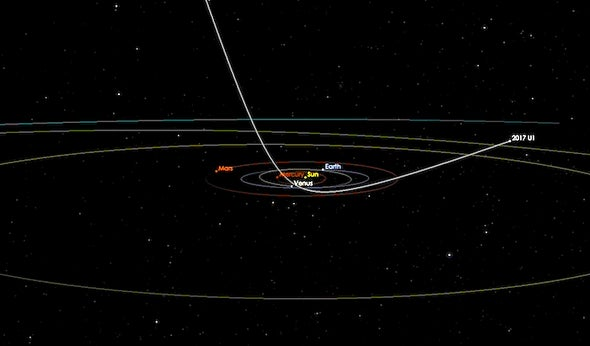 The 'Oumuamua Legacy