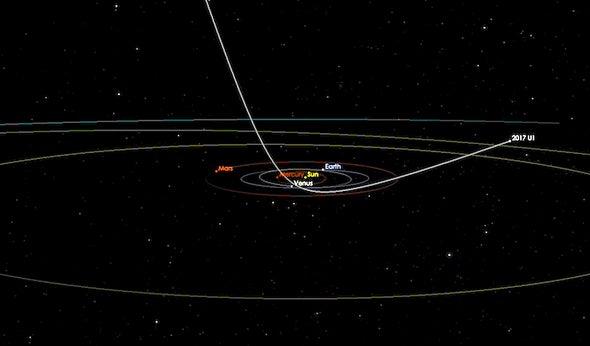 The 'Oumuamua Legacy
