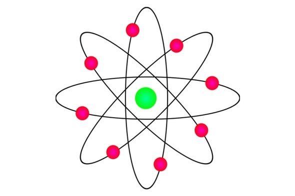 Niels Bohr Planetary Model Of Atom