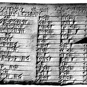 Ancient Babylonian Number System Had No Zero