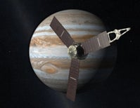 Watch It, Jupiter--Juno Knows What You're up to