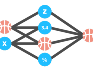 The Best Bracket Big Data Can Build