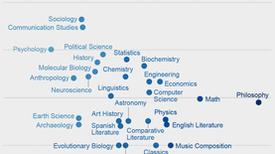 这就是学术界的种族差距