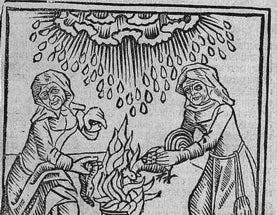 Medieval Witch Hunts Influenced by Climate Change