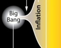 Gravitational Waves Reveal the Universe before the Big Bang: An Interview with Physicist Gabriele Veneziano