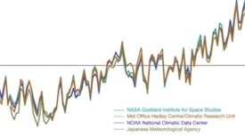 Climate Change: Facts Versus Opinions