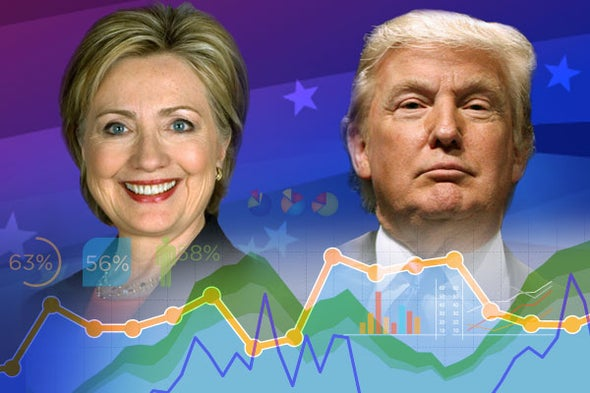 How Hillary's Campaign Is (Almost Certainly) Using Big Data