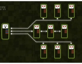 How Hackers Take Down Web Sites [Video]