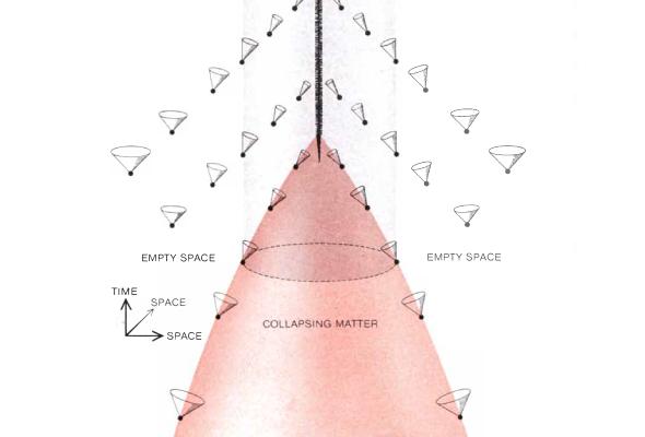A Visual (Information) Paradox