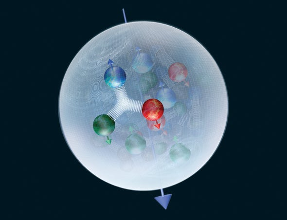 Visualizing the Innards of Subatomic Particles