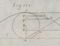 A Few of My Favorite Spaces: The Witch of Agnesi