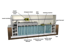 3 Ways Small Modular Reactors Overcome Existing Barriers to Nuclear