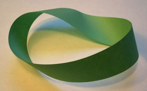 A Few of My Favorite Spaces: The Möbius Strip