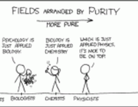 Applied Purity