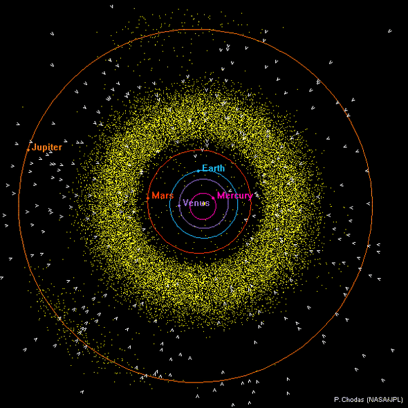 Where Everything Is in the Solar System, Right Now
