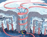 Visualizing Hurricanes